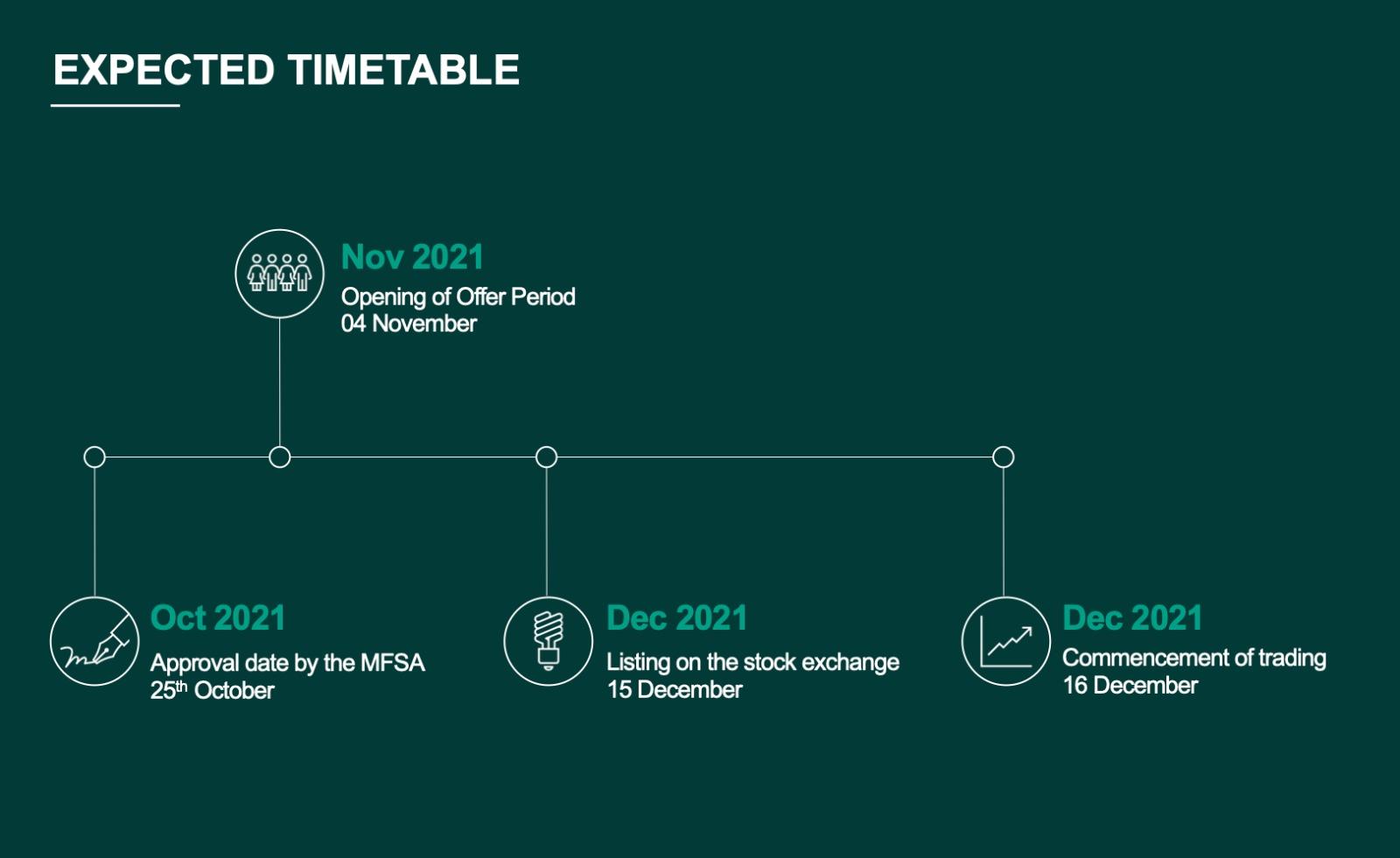 Hili Timetable